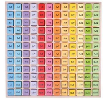 Drewniana Tabliczka Mnożenia - Bigjigs Toys - Montessori